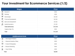 Your Investment For Ecommerce Services Marketing Ppt PowerPoint Presentation Inspiration Picture