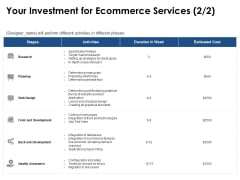 Your Investment For Ecommerce Services Planning Ppt PowerPoint Presentation Layouts Portfolio