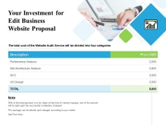 Your Investment For Edit Business Website Proposal Ppt Styles Background PDF