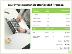 Your Investment For Electronic Mail Proposal Ppt Pictures Maker PDF