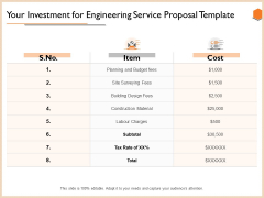 Your Investment For Engineering Service Proposal Template Information PDF