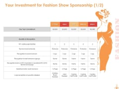 Your Investment For Fashion Show Sponsorship Event Ppt PowerPoint Presentation Outline Diagrams