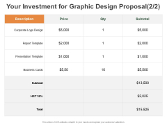 Your Investment For Graphic Design Proposal Business Ppt PowerPoint Presentation Portfolio Graphics