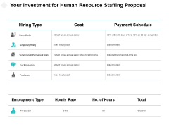 Your Investment For Human Resource Staffing Proposal Ppt PowerPoint Presentation Inspiration Maker