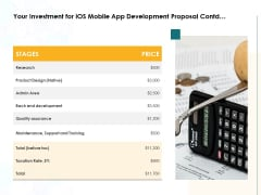 Your Investment For IOS Mobile App Development Proposal Contd Ppt PowerPoint Presentation Styles Layouts