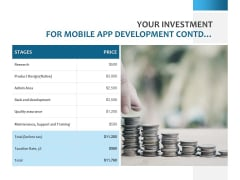 Your Investment For Mobile App Development Contd Ppt PowerPoint Presentation Portfolio Topics