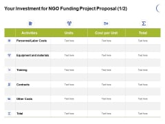 Your Investment For NGO Funding Project Proposal Costs Ppt PowerPoint Presentation Model Clipart Images