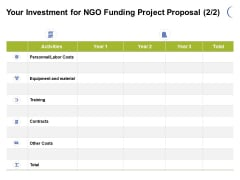 Your Investment For NGO Funding Project Proposal Training Ppt PowerPoint Presentation Infographic Template Portfolio