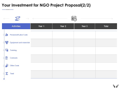 Your Investment For Ngo Project Proposal Training Ppt Powerpoint Presentation Inspiration Samples