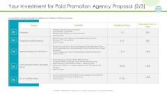 Your Investment For Paid Promotion Agency Proposal Activities Clipart PDF