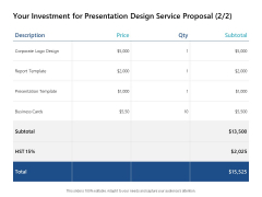 Your Investment For Presentation Design Service Proposal Business Ppt PowerPoint Presentation Professional Sample