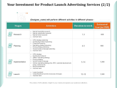 Your Investment For Product Launch Advertising Services Ppt PowerPoint Presentation Summary Example PDF