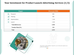 Your Investment For Product Launch Advertising Services Price Ppt PowerPoint Presentation Ideas Example PDF