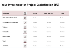 Your Investment For Project Capitalization Costs Ppt Infographics Example PDF