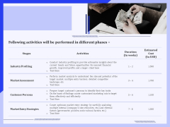 Your Investment For Quantitative Business Research Services Profiling Ppt PowerPoint Presentation Pictures Ideas PDF