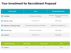 Your Investment For Recruitment Proposal Ppt PowerPoint Presentation Outline Deck