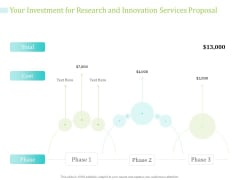 Your Investment For Research And Innovation Services Proposal Ppt PowerPoint Presentation Ideas Styles PDF