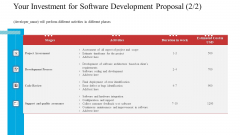 Your Investment For Software Development Proposal Code Ppt Summary Demonstration PDF