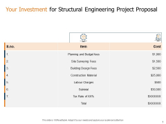 Your Investment For Structural Engineering Project Proposal Ppt Model Example Introduction PDF