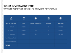 Your Investment For Website Support Retainer Service Proposal Ppt PowerPoint Presentation File Graphics Pictures