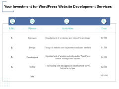 Your Investment For Wordpress Website Development Services Ppt PowerPoint Presentation File Visuals