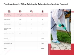 Your Investment Office Building For Extermination Services Proposal Ppt PowerPoint Presentation Summary Demonstration