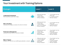 Your Investment With Training Options Ppt Powerpoint Presentation Inspiration Display