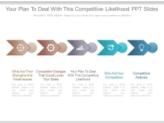 Your Plan To Deal With This Competitive Likelihood Ppt Slides