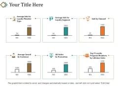 Your Title Here Ppt PowerPoint Presentation Layouts Introduction