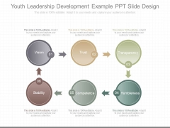 Youth Leadership Development Example Ppt Slide Design