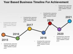 Year Based Business Timeline For Achievement PowerPoint Template