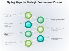 Zig Zag Steps For Strategic Procurement Process Ppt PowerPoint Presentation Gallery Example Topics PDF