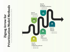 Zigzag Arrow For Prioritization Model Methods Ppt PowerPoint Presentation File Show PDF