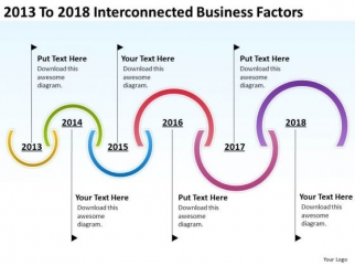 2013_to_2018_interconnected_business_factors_powerpoint_templates_ppt_slides_graphics_1
