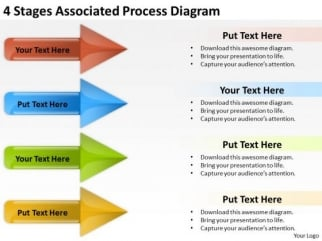 4 stages associated process diagram business case template, Modern powerpoint