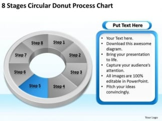 Stages Circular Donut Process Chart Business Succession Planning - Business succession plan template