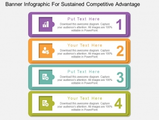 Banner_Infographic_For_Sustained_Competitive_Advantage_Powerpoint_Template_1