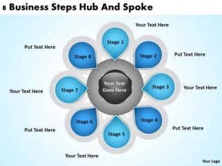 Business Process Diagrams Examples Download Steps Hub And Spoke ...