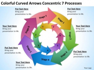 Curved Arrows Concentric 7 Processess Ppt Sample Nonprofit ...