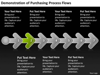 demonstration_of_purchasing_process_flows_business_flowcharts_powerpoint_templates_1