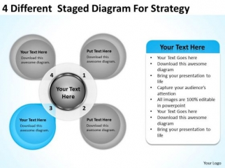 Business plan and marketing plan difference