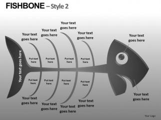 download root cause analysis fishbone diagram powerpoint editable