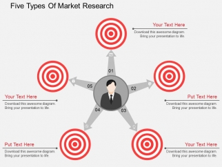 five types of market research powerpoint template - powerpoint, Powerpoint templates