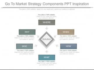Go_To_Market_Strategy_Components_Ppt_Inspiration_1