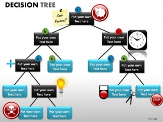 graphical display decision tree powerpoint slides and ppt, Powerpoint templates
