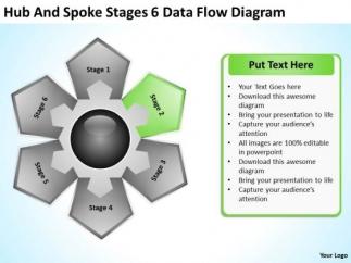 Hub and spoke stages 6 data flow diagram business plans template hubandspokestages6dataflowdiagrambusinessplanstemplatepowerpointslides1 ccuart Images