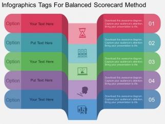 infographics tags for balanced scorecard method powerpoint, Modern powerpoint