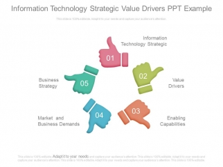 Information Technology Strategic Value Drivers Ppt Example ...