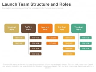launch team structure and roles business ppt slides - powerpoint, Powerpoint templates