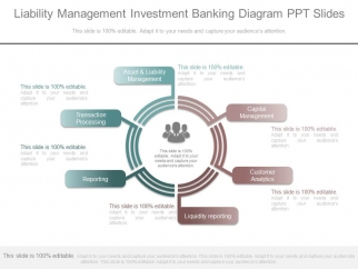 Liability management investment banking diagram ppt slides liabilitymanagementinvestmentbankingdiagrampptslides1 liabilitymanagementinvestmentbankingdiagrampptslides2 toneelgroepblik Image collections